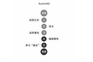 免费下载,Autodesk AutoCAD 7款专业化工具组合,助你提升设计效率